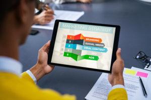 Digital Marketing Strategy Learned from America